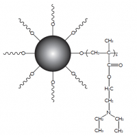 二乙基氨基磁珠,Diethylamino Magnetic Particles